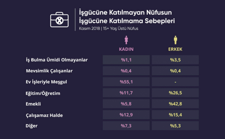 2019 Türkiyesinde Kadın Olmak çok Zor Eşitlik Adalet Kadın